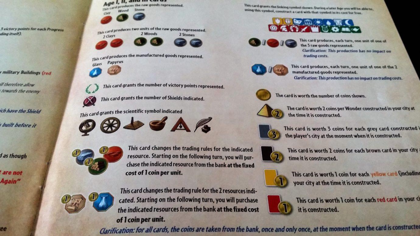 Symbols in the manual