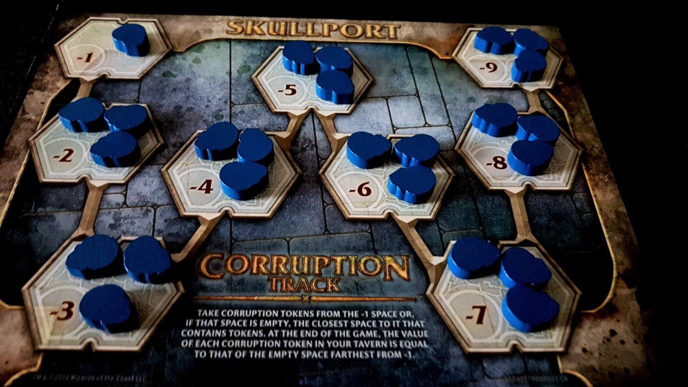 Corruption track