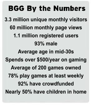 BGG stats