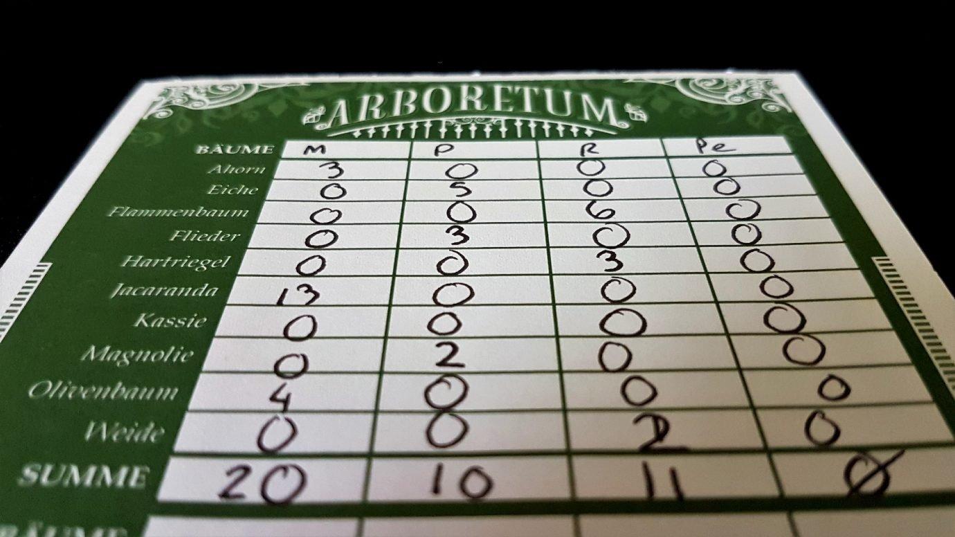 A score chart