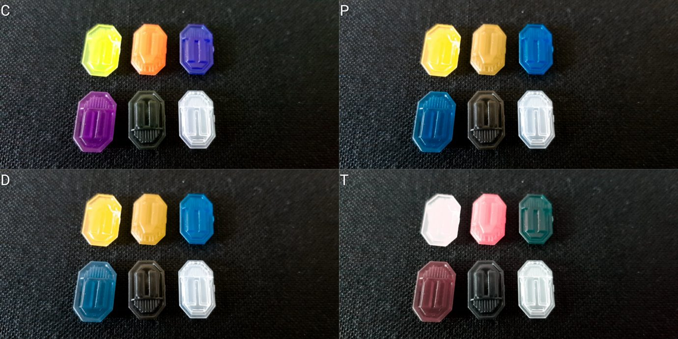 Colour blind data