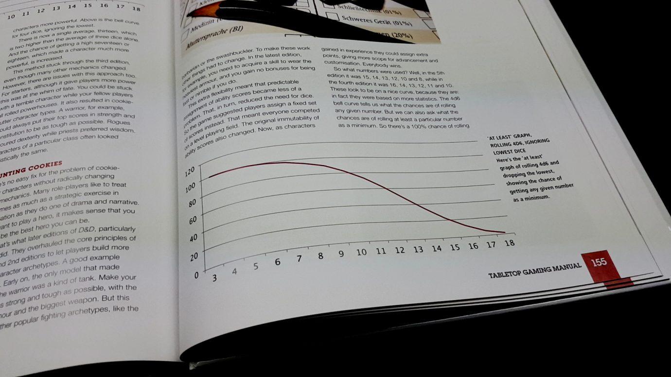 Maths chapter