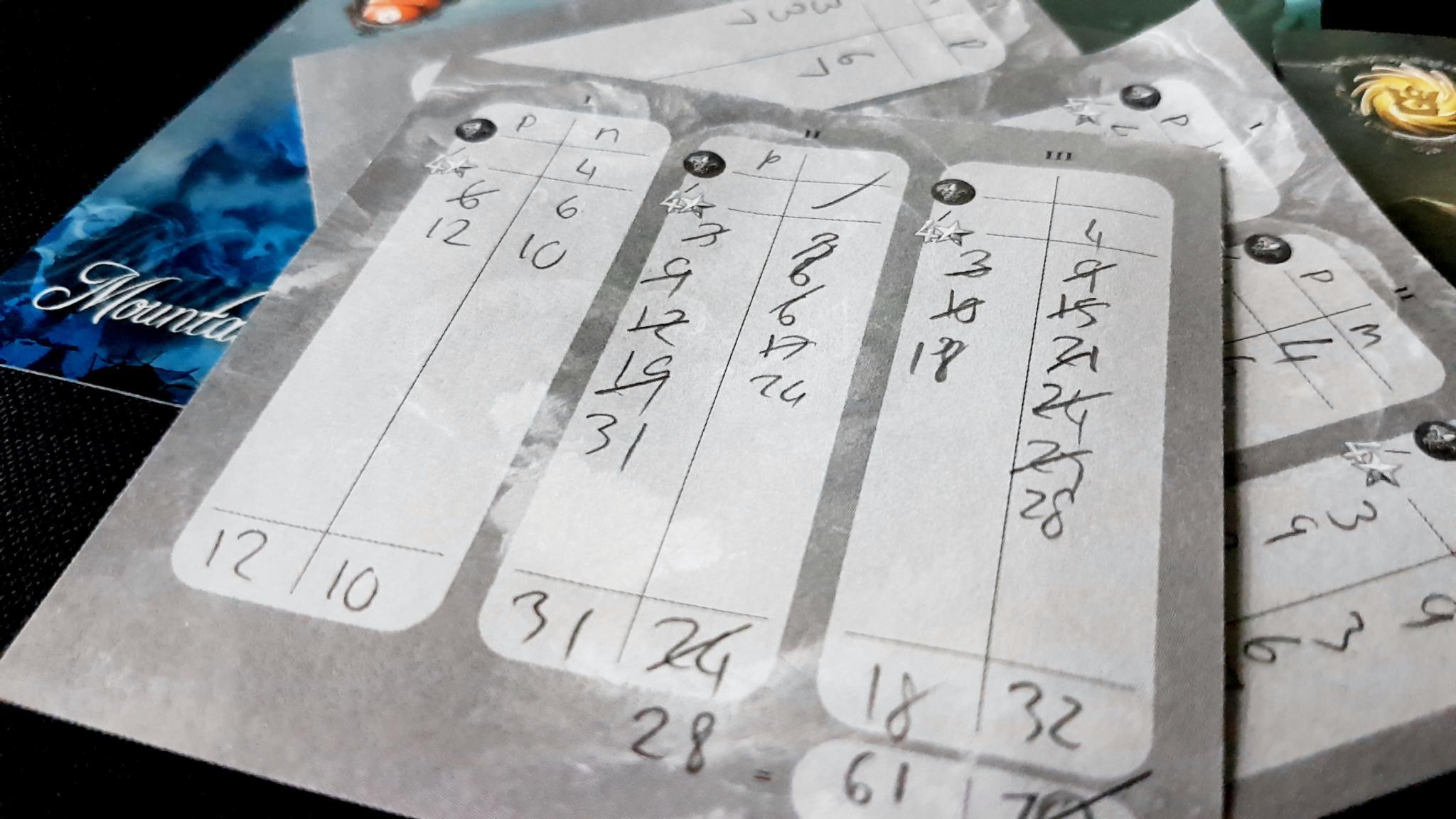 Scoring sheets