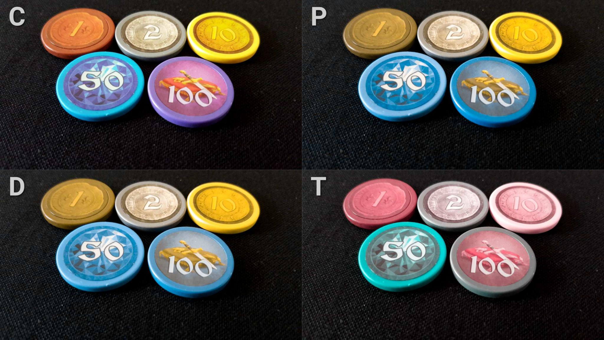 Colour blindness and tokens
