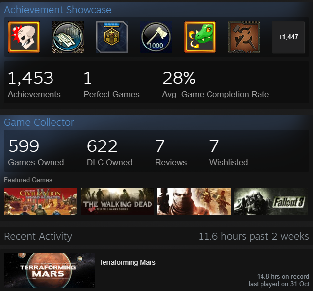 Depth Year Symptons - 599 games on Steam. 28% game completion rate