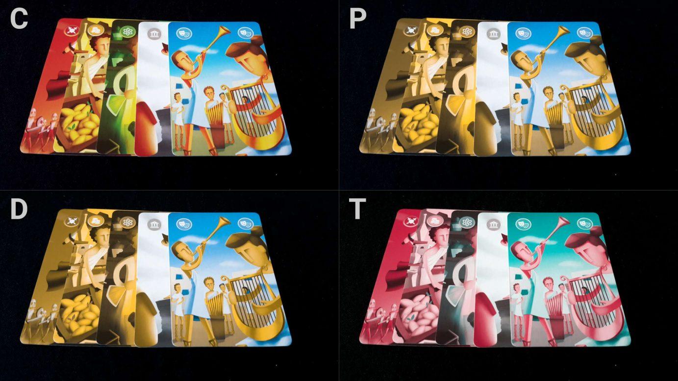 CIV colour blindness cards